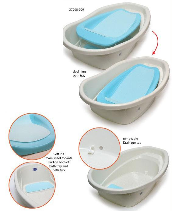 Beau Ikea Bathtub Baby Malaysia Thevote