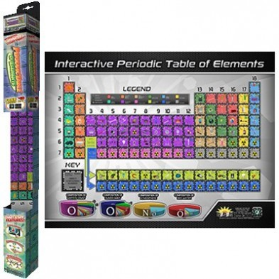 Popar Augmented Periodic Table of Elements Smart Chart